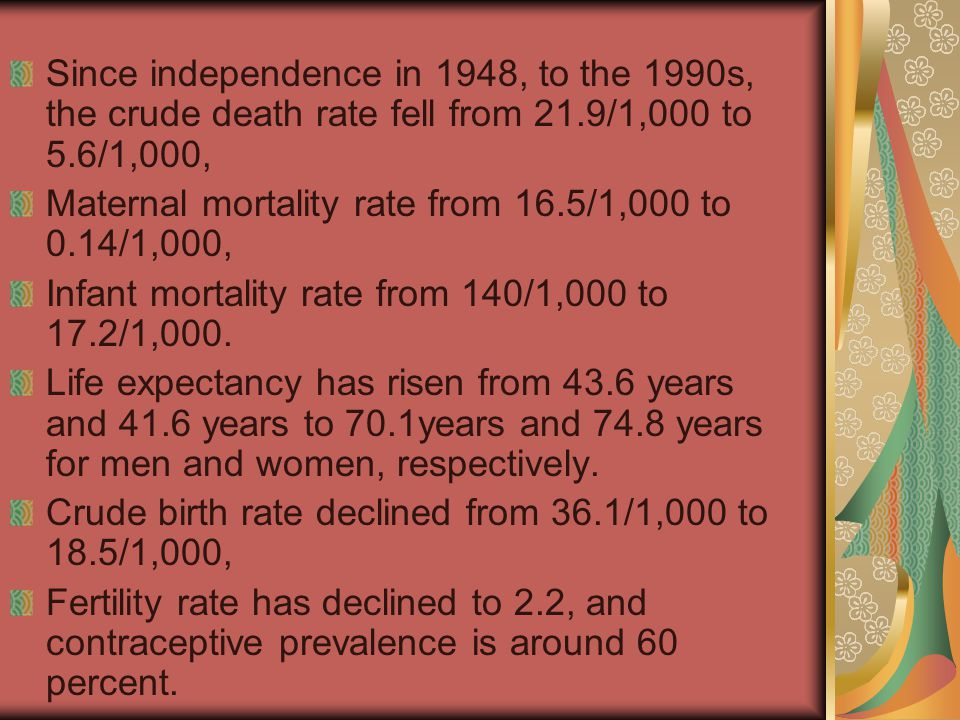 Since independence in 1948, to the 1990s, the crude death rate fell from 21.9/1,000 to 5.6/1,000,