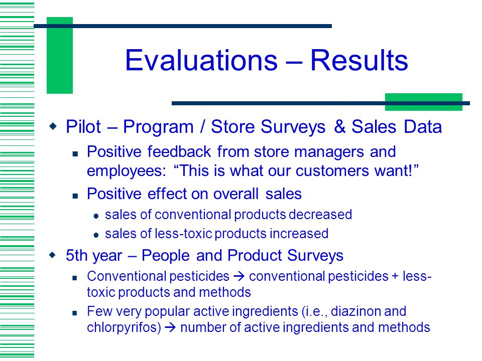 Evaluations – Results Pilot – Program / Store Surveys & Sales Data