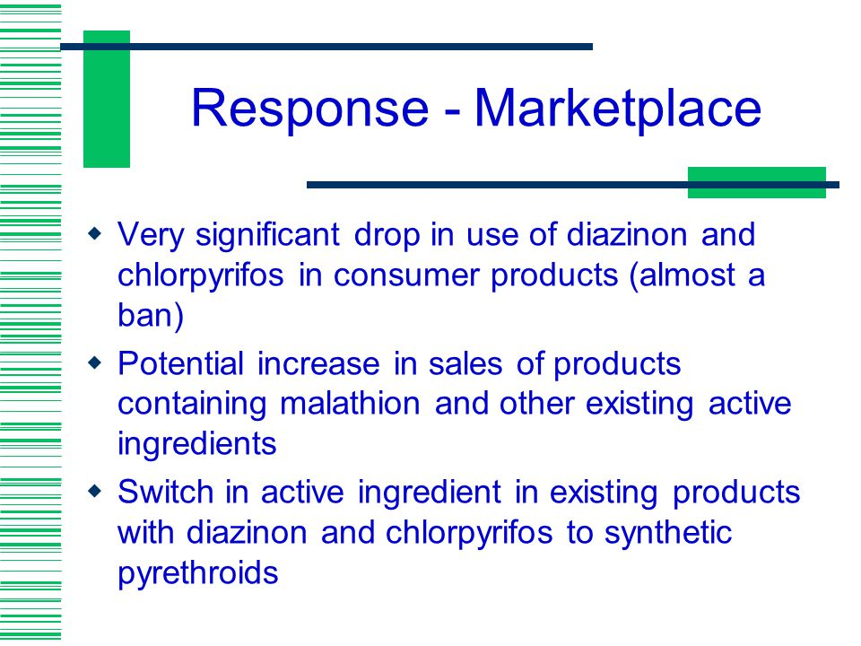 Response - Marketplace