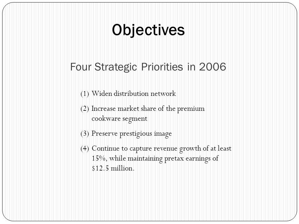 Four Strategic Priorities in 2006