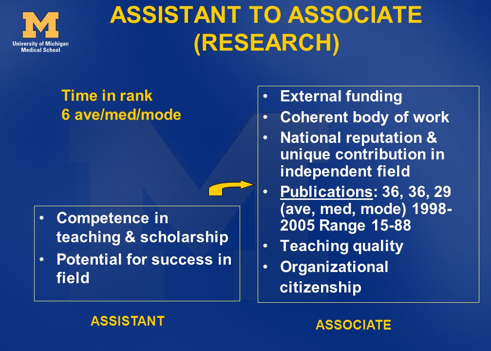 ASSISTANT TO ASSOCIATE (RESEARCH)