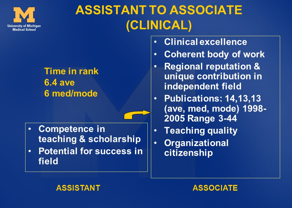 ASSISTANT TO ASSOCIATE (CLINICAL)
