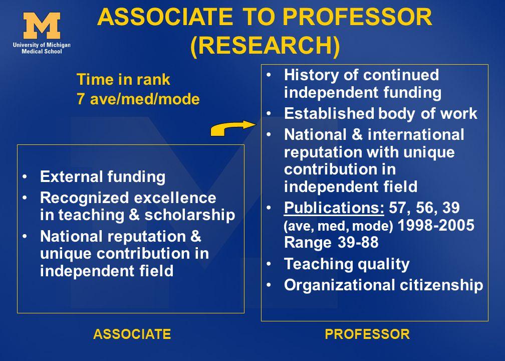 ASSOCIATE TO PROFESSOR (RESEARCH)