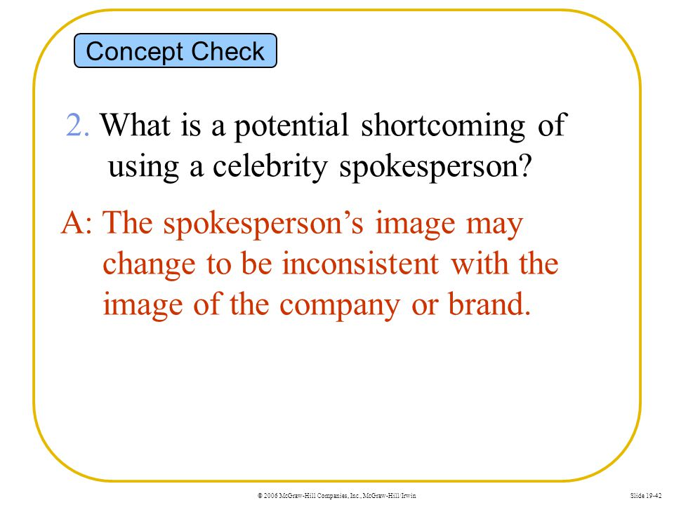 2. What is a potential shortcoming of using a celebrity spokesperson