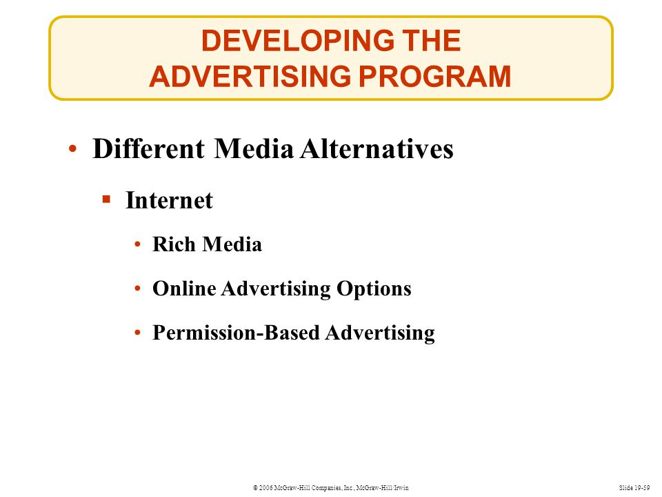 DEVELOPING THE ADVERTISING PROGRAM