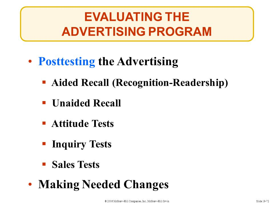 EVALUATING THE ADVERTISING PROGRAM