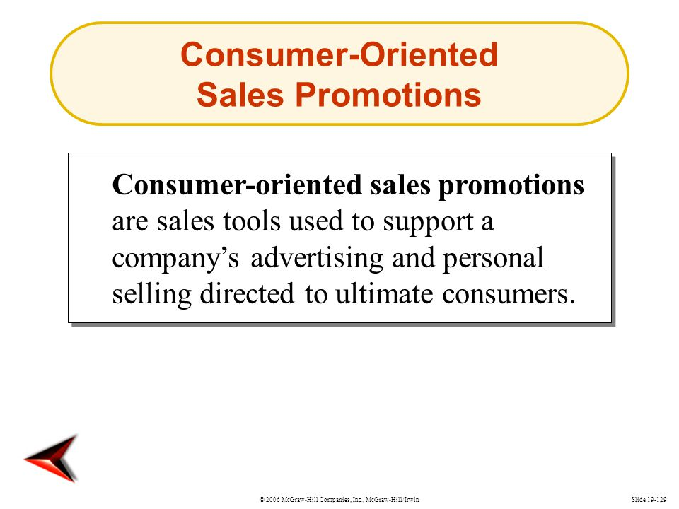 Consumer-Oriented Sales Promotions