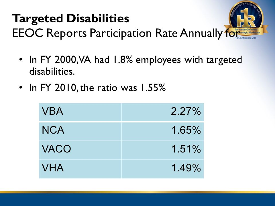 Targeted Disabilities EEOC Reports Participation Rate Annually for