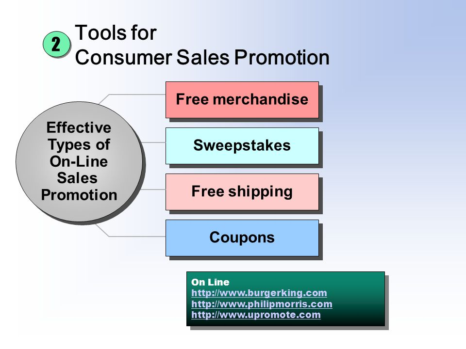 Tools for Consumer Sales Promotion
