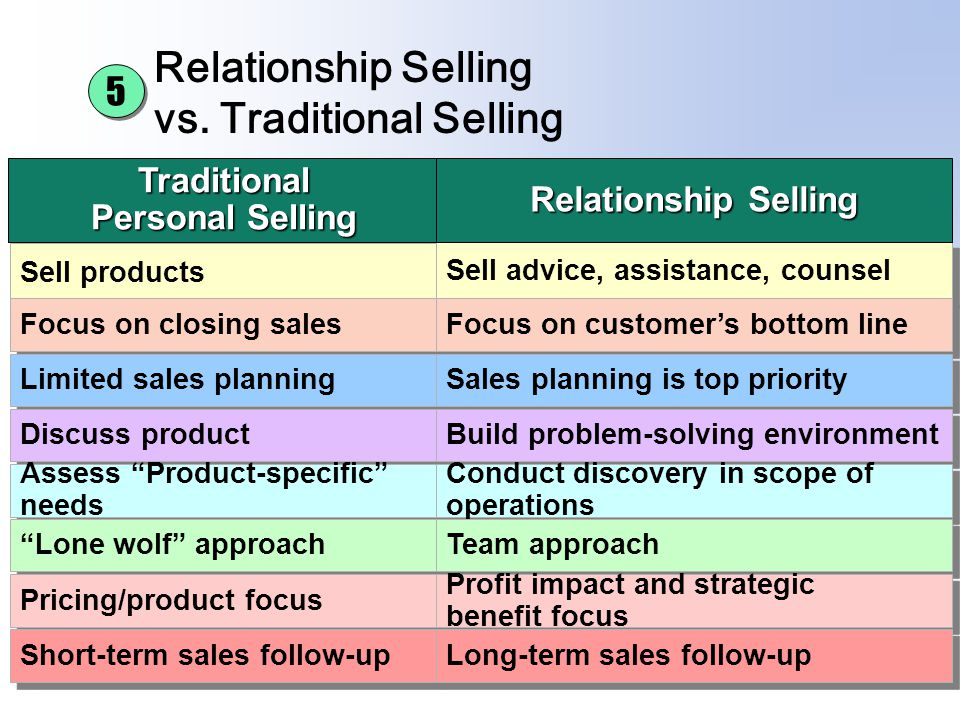 Relationship Selling vs. Traditional Selling
