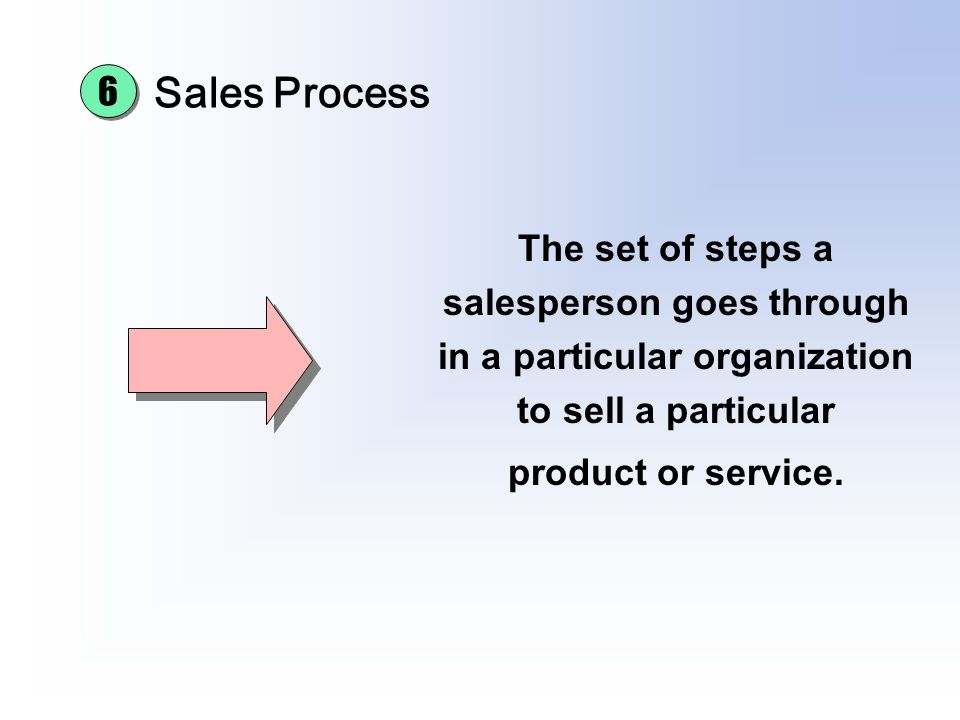 Chapter 16 Sales Promotion and Personal Selling. Sales Process. 6.