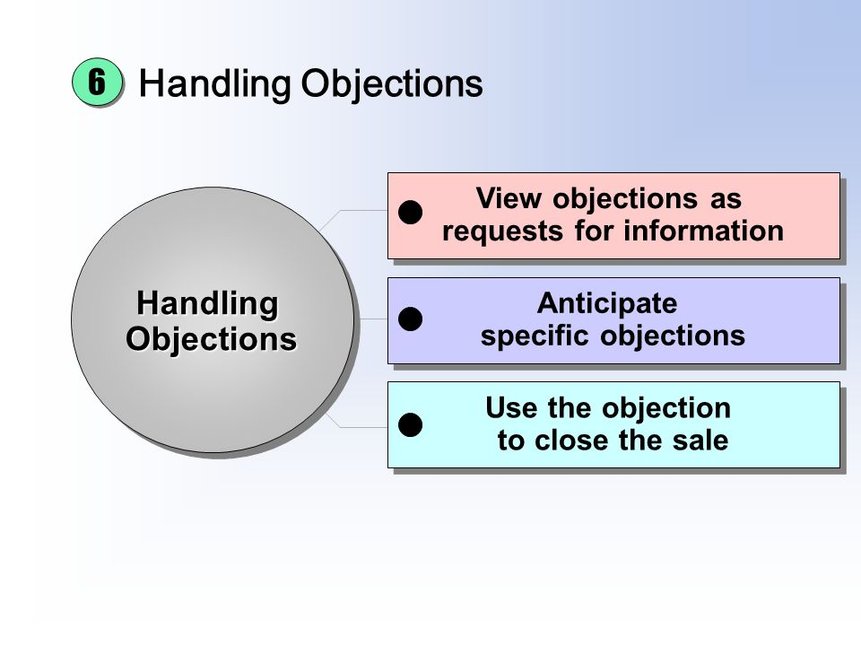 Handling Objections 6 Handling Objections View objections as