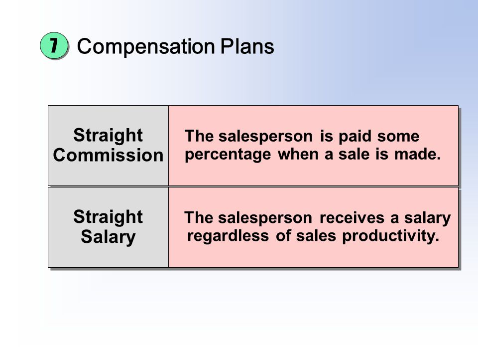 The salesperson receives a salary regardless of sales productivity.