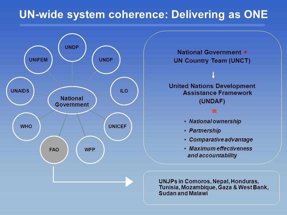 UN-wide system coherence: Delivering as ONE