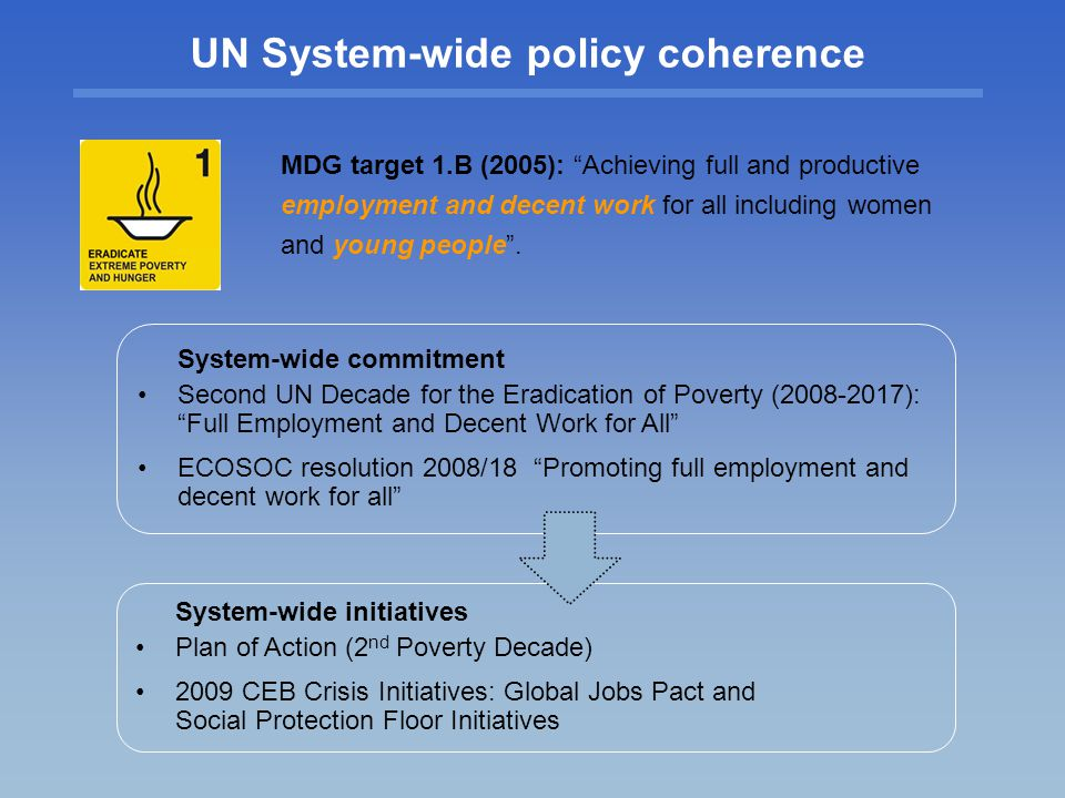 UN System-wide policy coherence