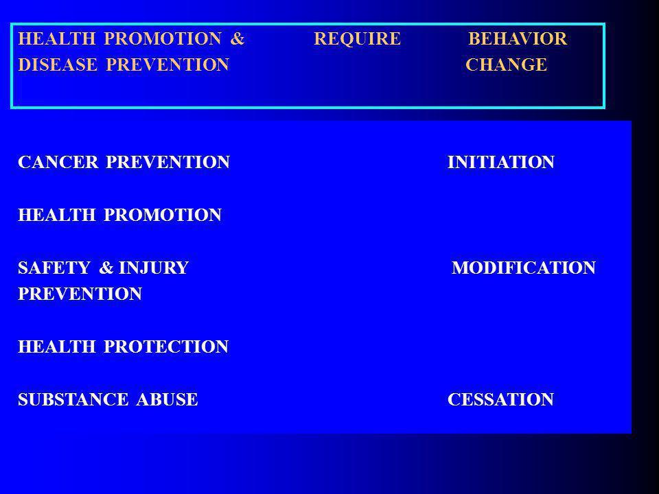 HEALTH PROMOTION & REQUIRE BEHAVIOR DISEASE PREVENTION CHANGE