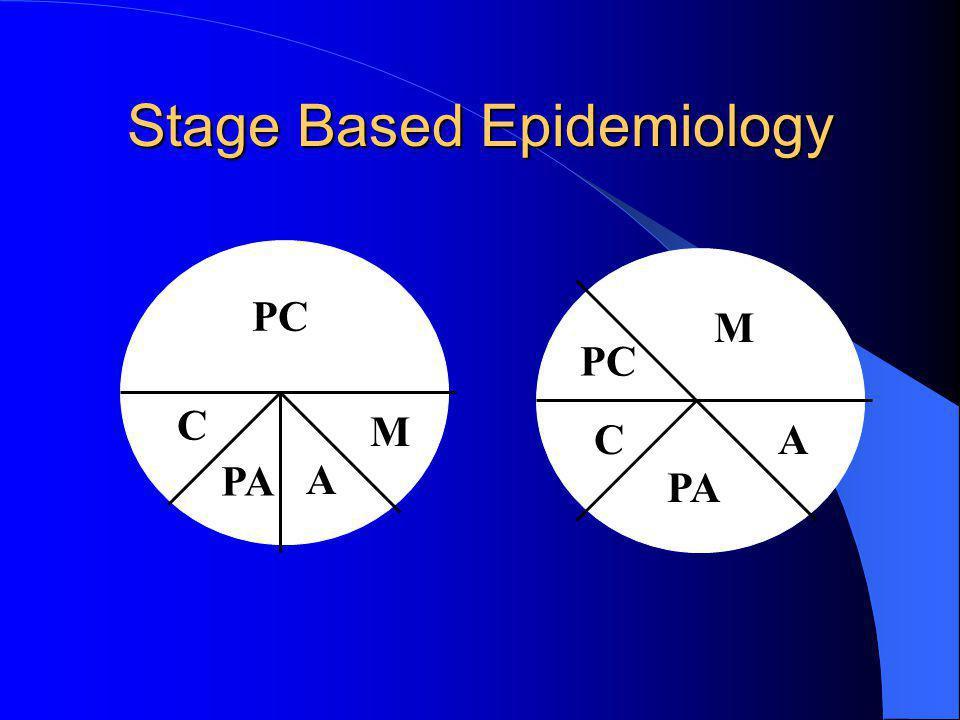Stage Based Epidemiology
