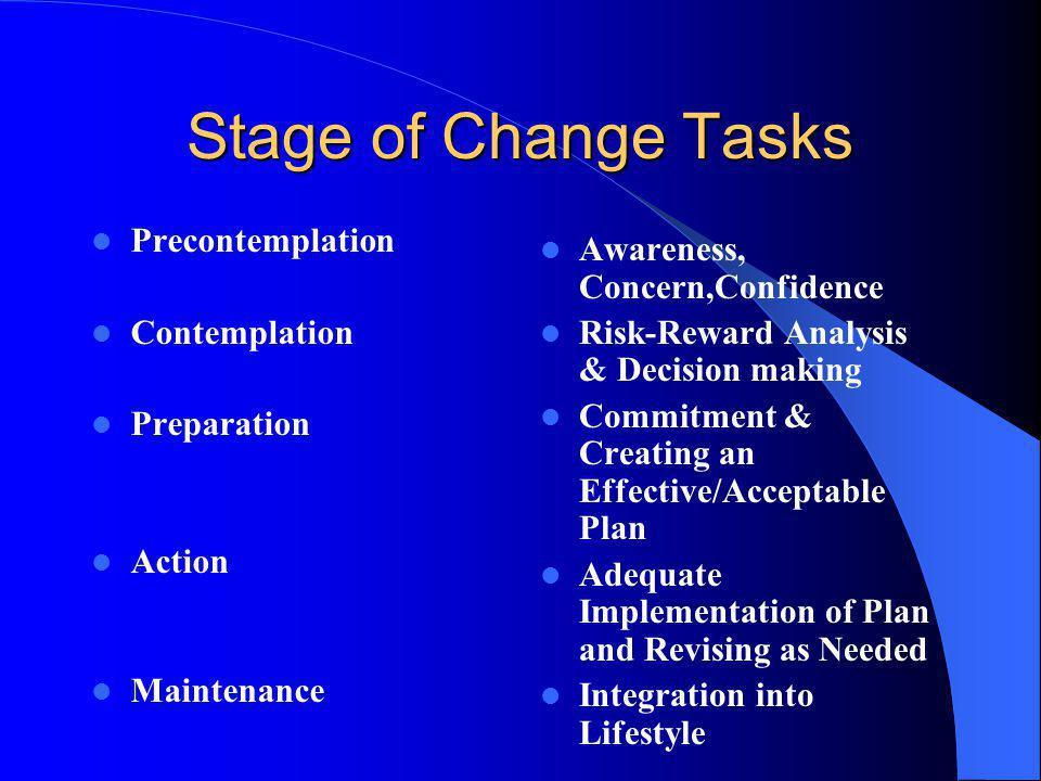 Stage of Change Tasks Precontemplation Contemplation Preparation
