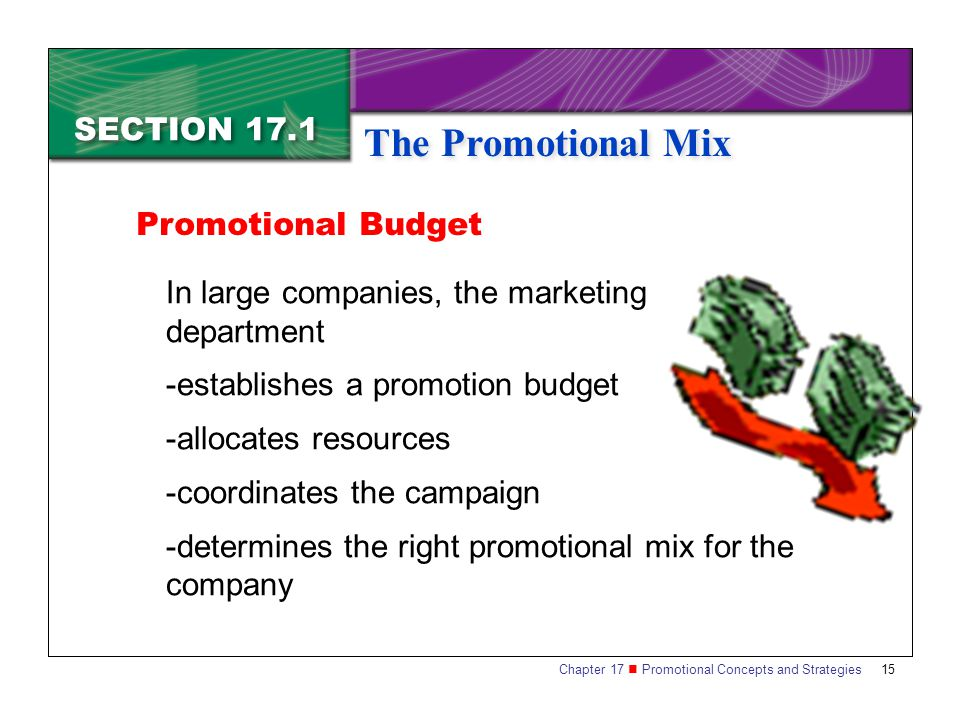 The Promotional Mix SECTION 17.1 Promotional Budget