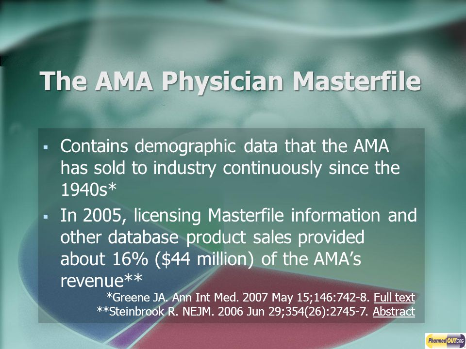 The AMA Physician Masterfile