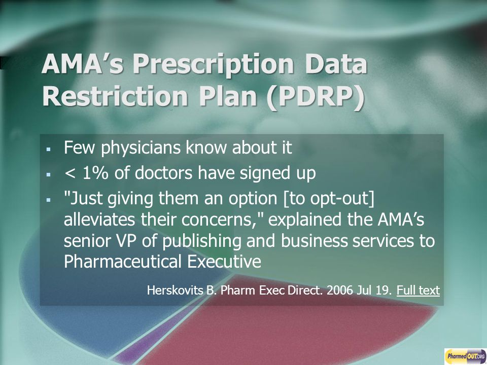 AMA's Prescription Data Restriction Plan (PDRP)