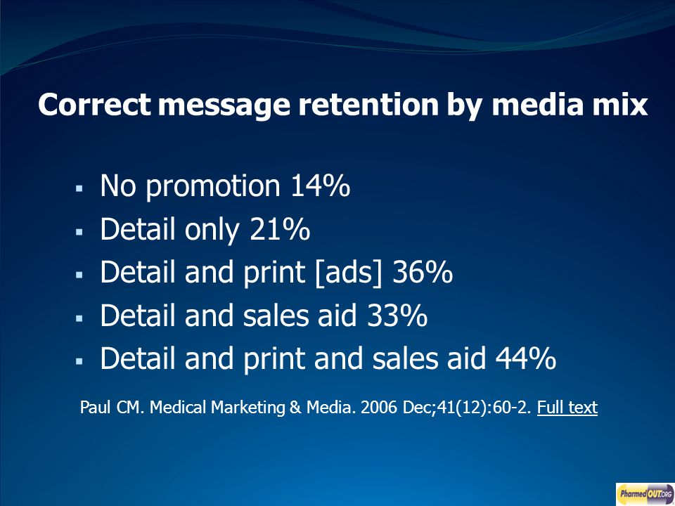 Correct message retention by media mix