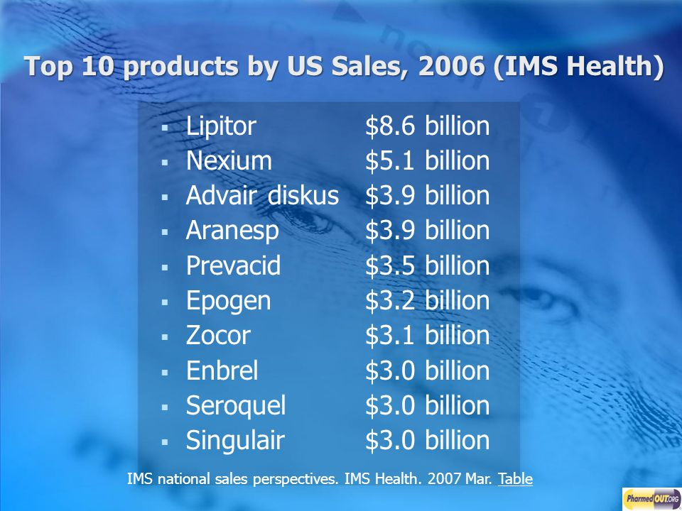 IMS national sales perspectives. IMS Health. 2007 Mar. Table