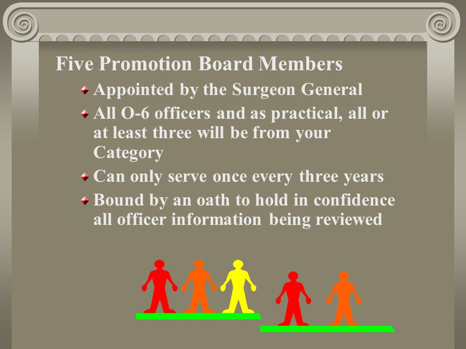 Five Promotion Board Members