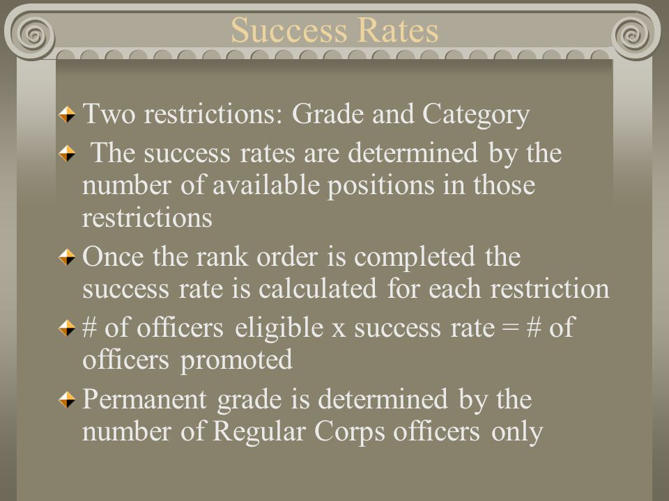 Success Rates Two restrictions: Grade and Category