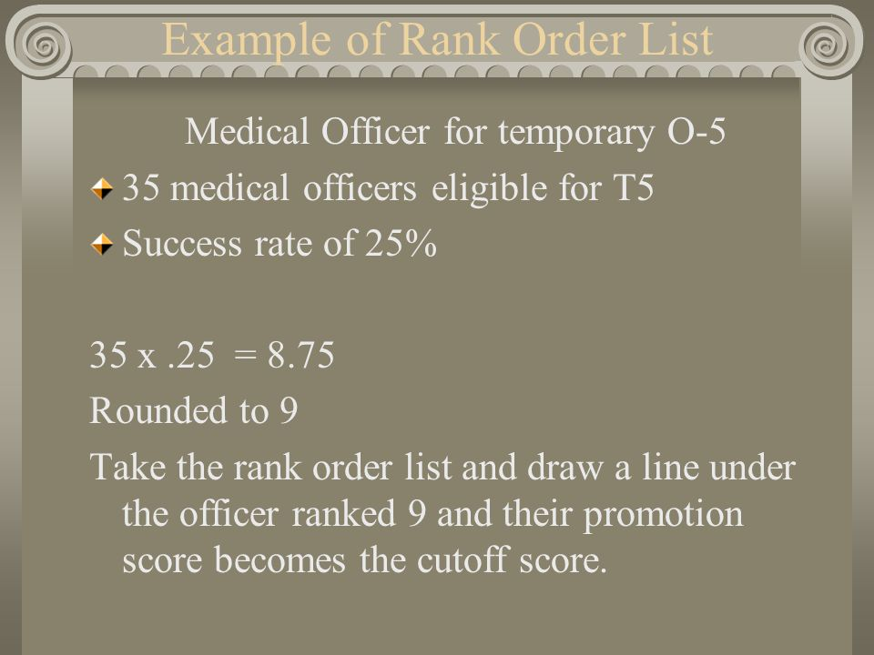 Example of Rank Order List