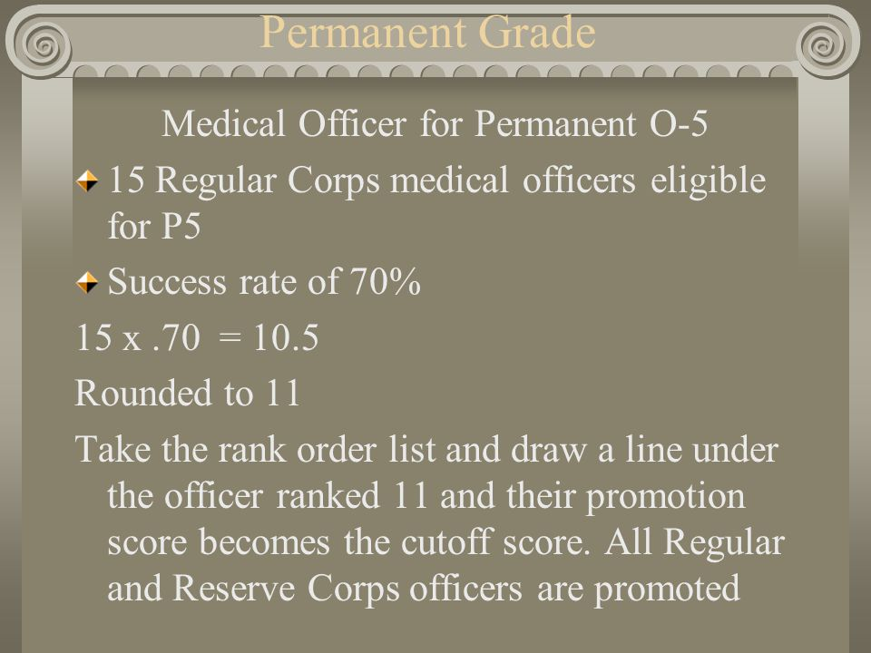 Medical Officer for Permanent O-5