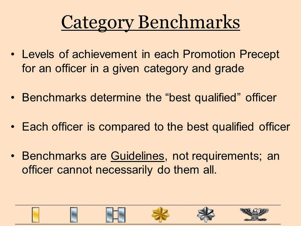 Category Benchmarks Levels of achievement in each Promotion Precept for an officer in a given category and grade.