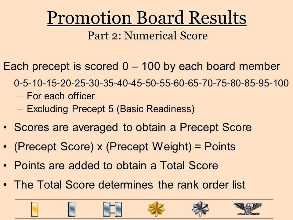 Promotion Board Results