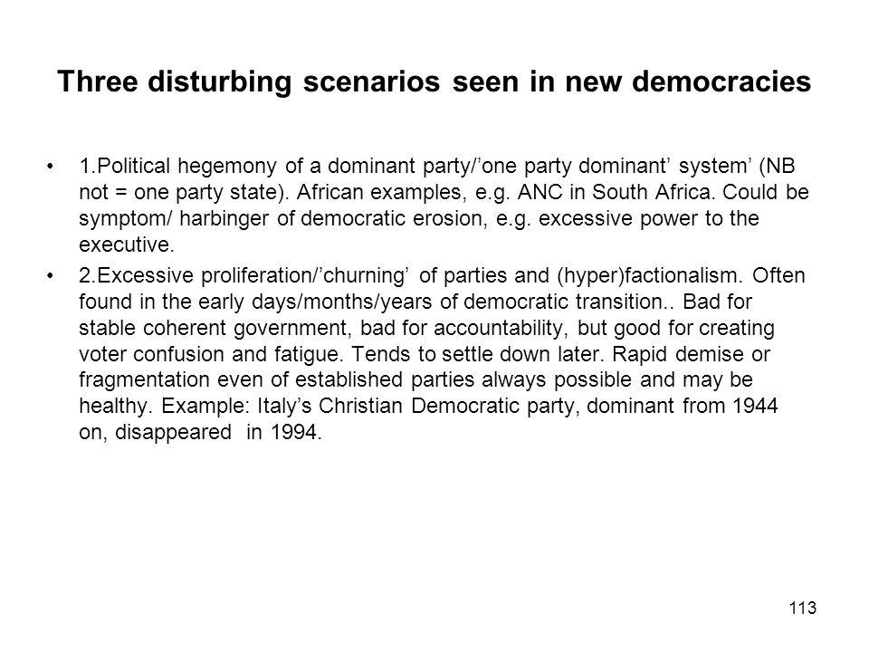Three disturbing scenarios seen in new democracies