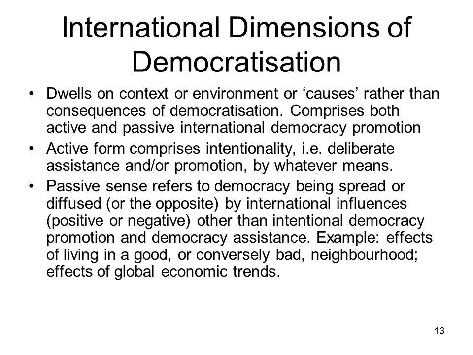 International Dimensions of Democratisation