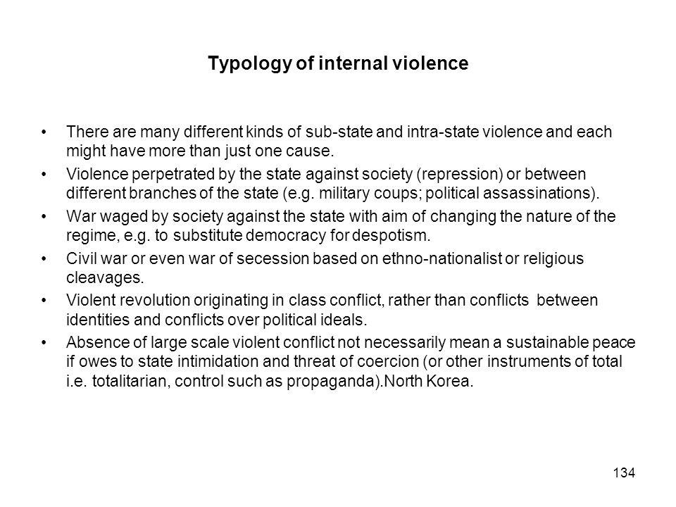 Typology of internal violence
