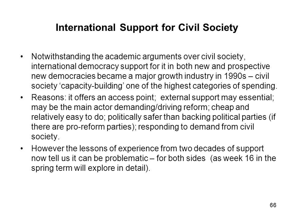 International Support for Civil Society