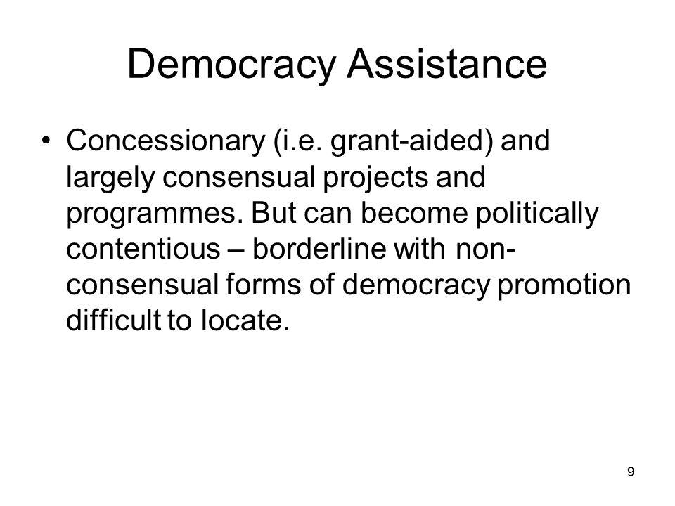 Democracy Assistance