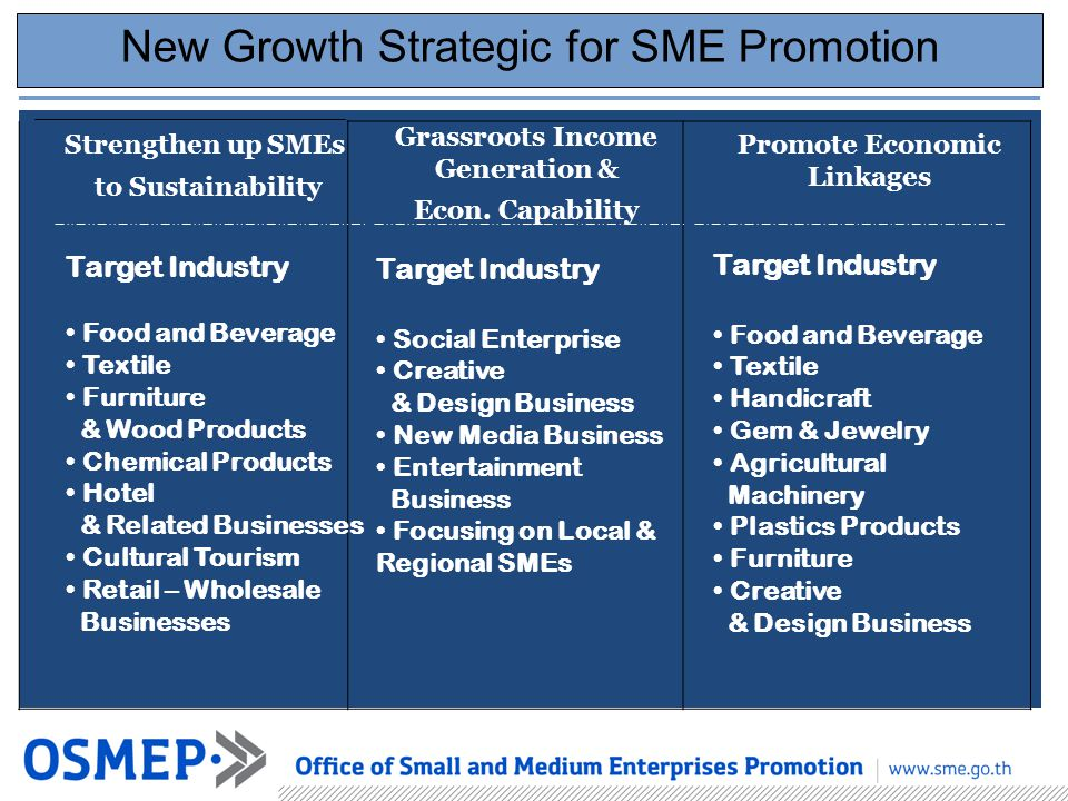 New Growth Strategic for SME Promotion