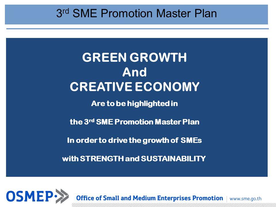 3rd SME Promotion Master Plan