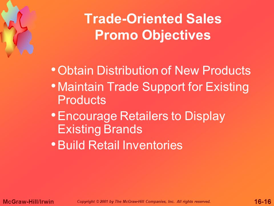 Trade-Oriented Sales Promo Objectives