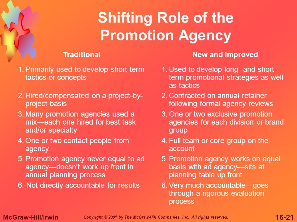 Shifting Role of the Promotion Agency