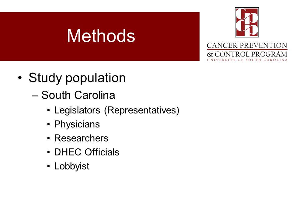 Methods Study population South Carolina Legislators (Representatives)