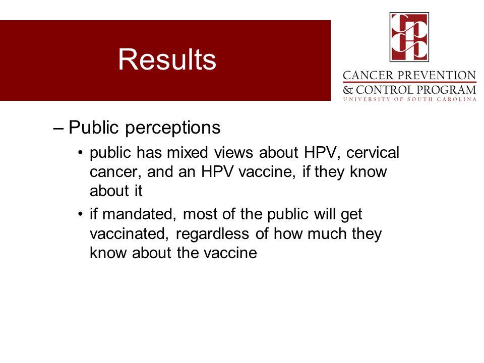 Results Public perceptions