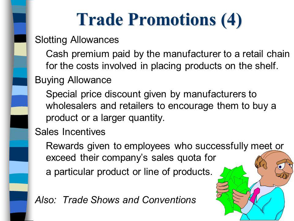 Trade Promotions (4) Slotting Allowances