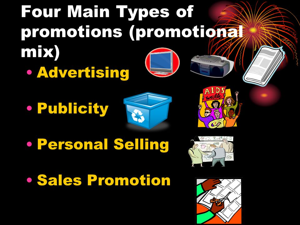 Four Main Types of promotions (promotional mix)