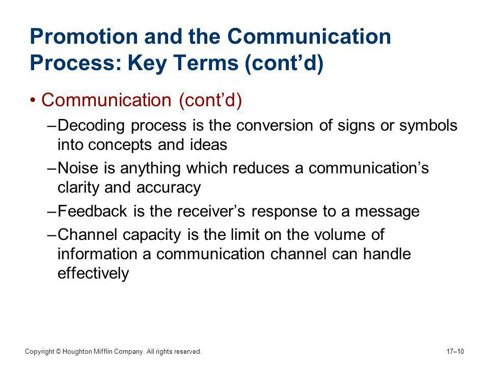 Promotion and the Communication Process: Key Terms (cont'd)