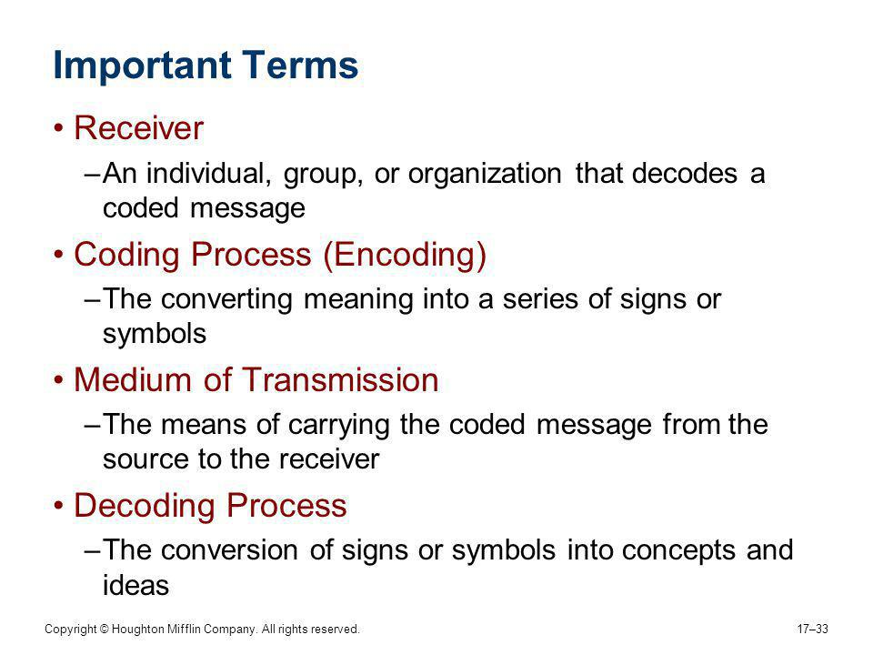 Important Terms Receiver Coding Process (Encoding)