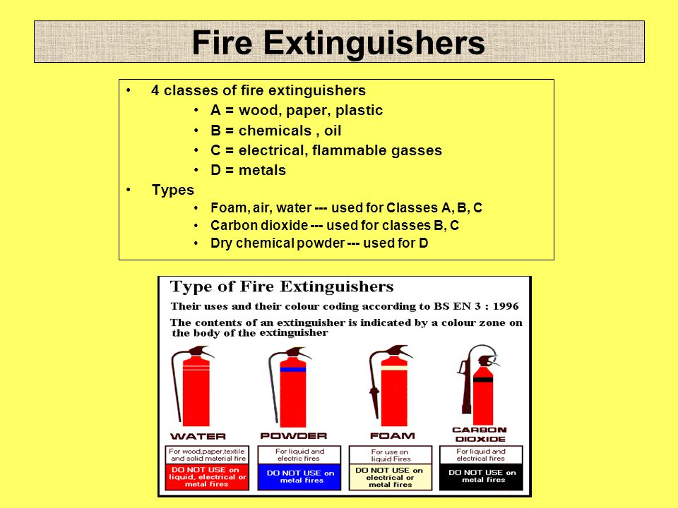 Fire Extinguishers 4 classes of fire extinguishers