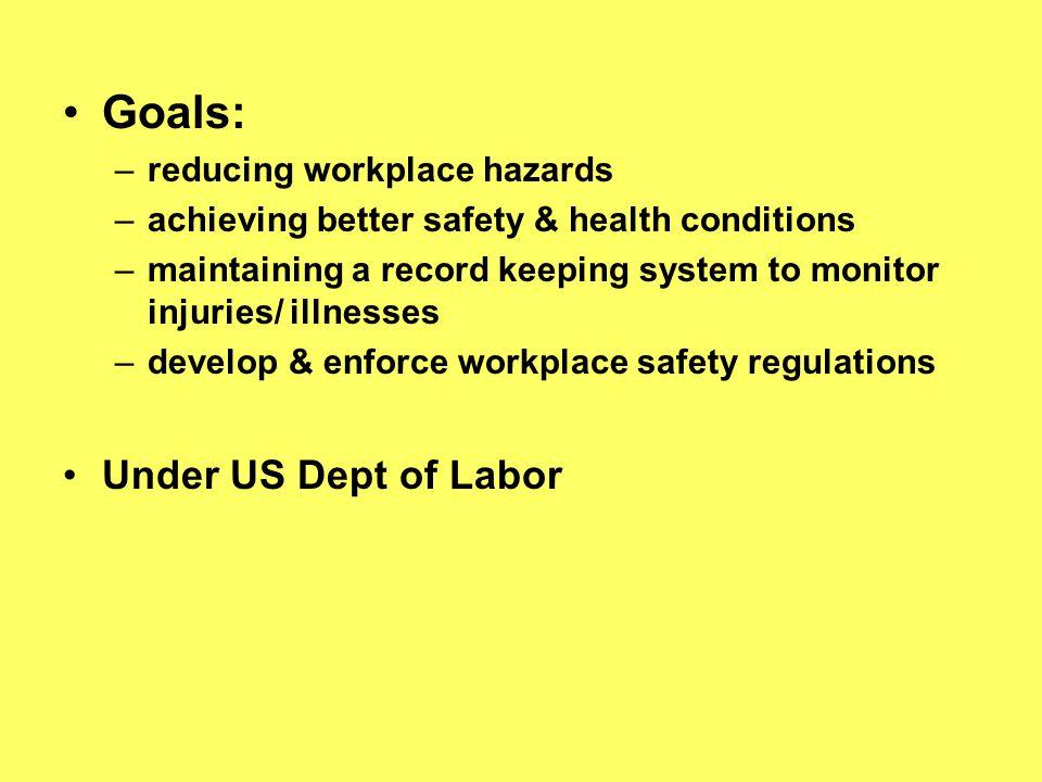 Goals: Under US Dept of Labor reducing workplace hazards